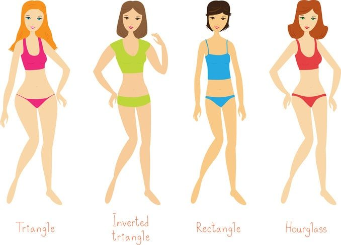 Find Out Your Real Body Type and Make it Work For You